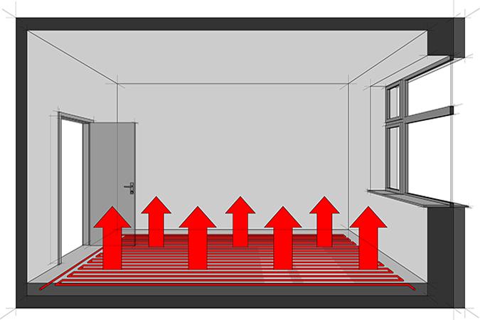 DIY Underfloor Heating